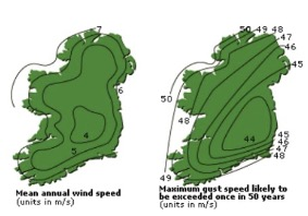 Mean annual wind speed and maximum gust speed