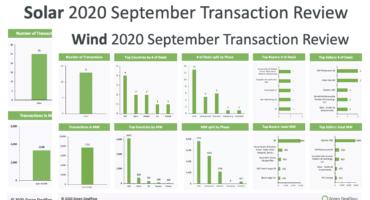 transaction review September