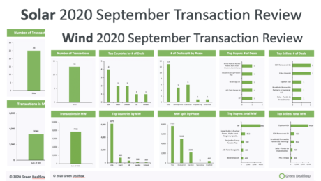 transaction review September