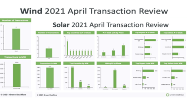 Transaction Review